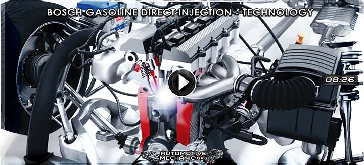 Bosch Gasoline Direct Injection System Video