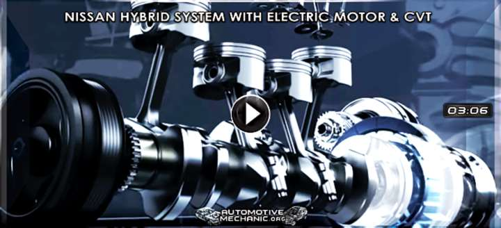 How Nissan Hybrid System Work with Electric Motor & CVT Video