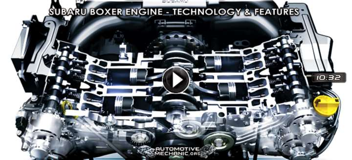 Subaru Boxer Engine >> Video How Subaru Boxer Engine Work Technology Features