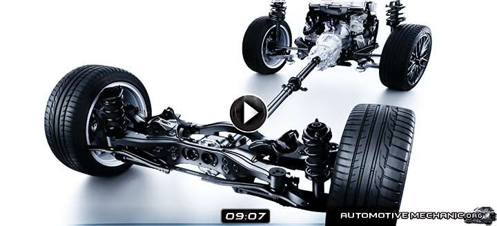 Symmetrical Full Time All Wheel Drive AWD System Video
