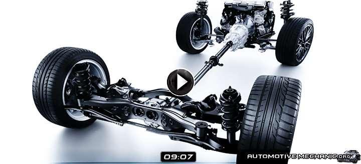 Video Symmetrical Full Time All Wheel Drive Awd System Subaru
