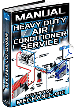 Manual: Heavy Duty Air Conditioner - Service, Systems, Operation & Diagnosis