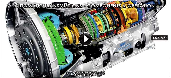How Automatic Transmissions Work – Components & Operation – Animation Video