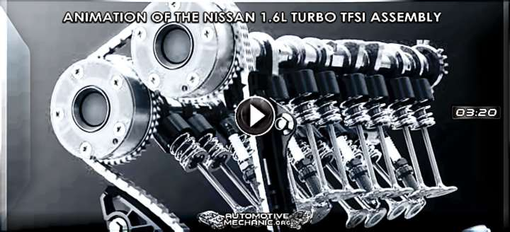 Animation Video of the Nissan 1.6L Turbo TFSi Assembly - Components & Procedure