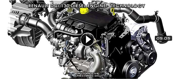 Video: How Renault dCi 130 Diesel Engine Work – Technology & Features