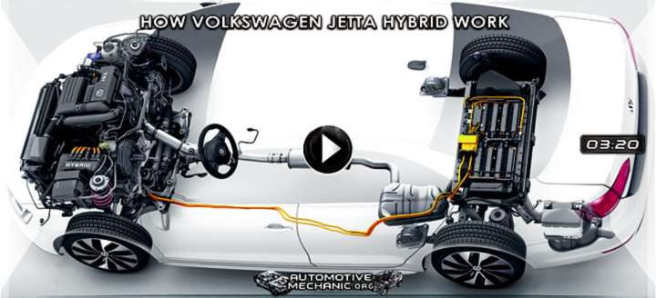 Video: How Volkswagen Jetta Hybrid Work - Features & Benefits - Animation