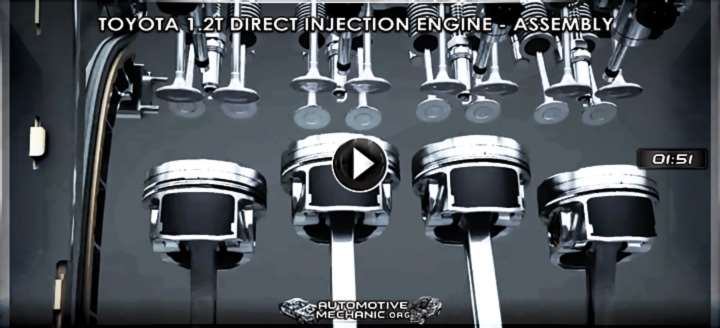 Video: Toyota 1.2T Direct Injection Engine – Assembly of the Components – Animation